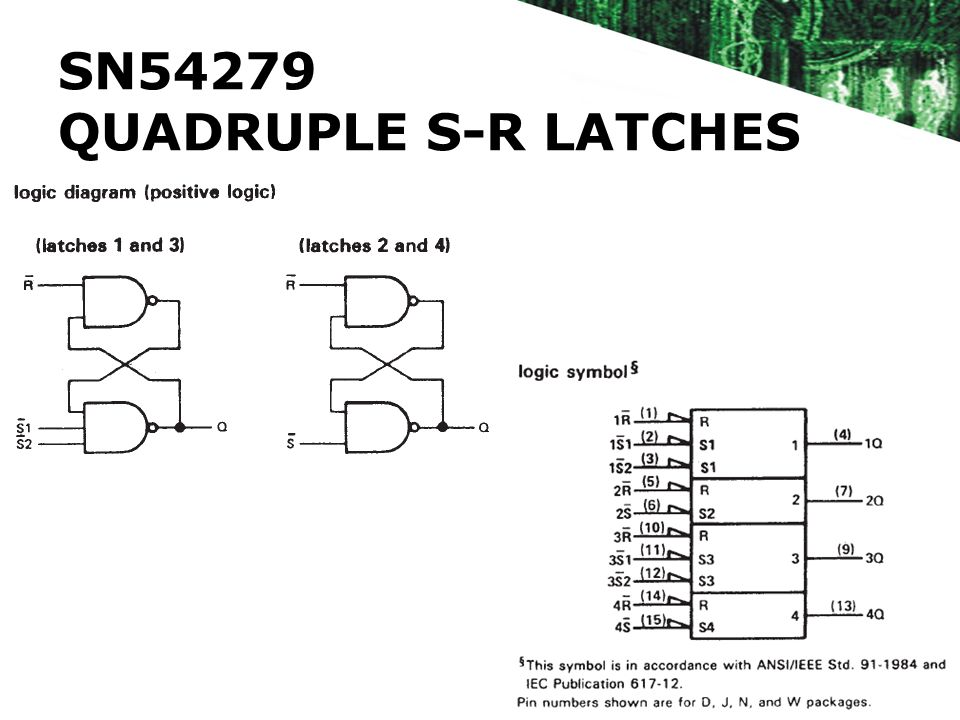 SN54279 QUADRUPLE S-R LATCHES