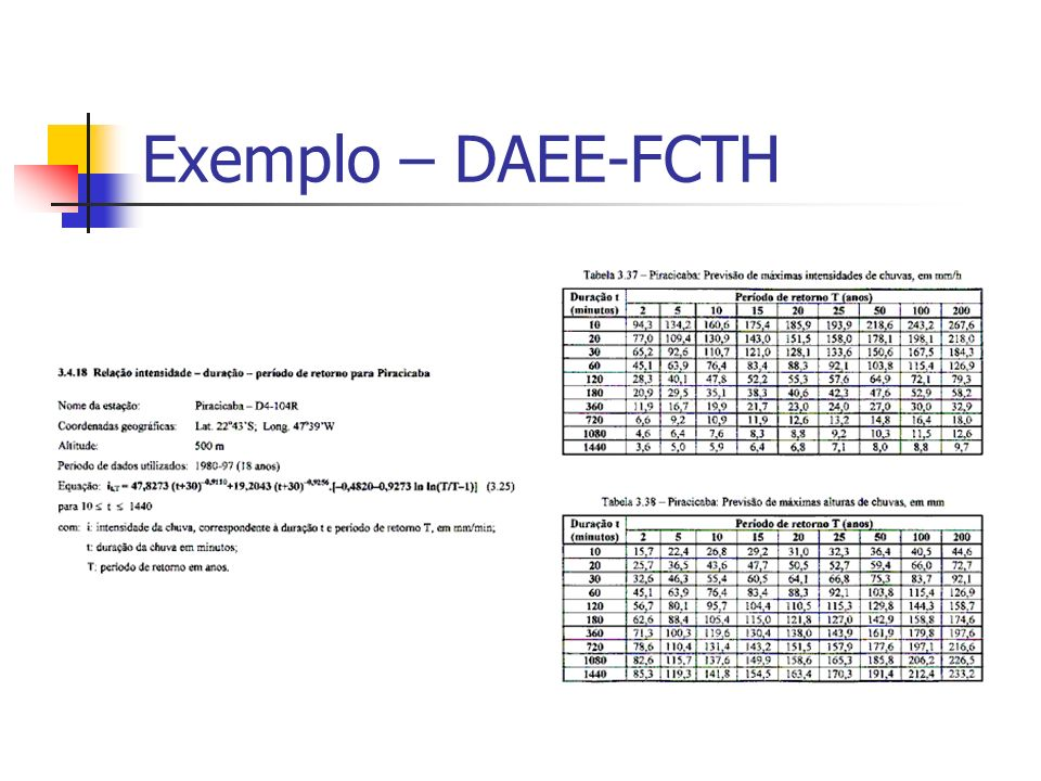 Exemplo – DAEE-FCTH