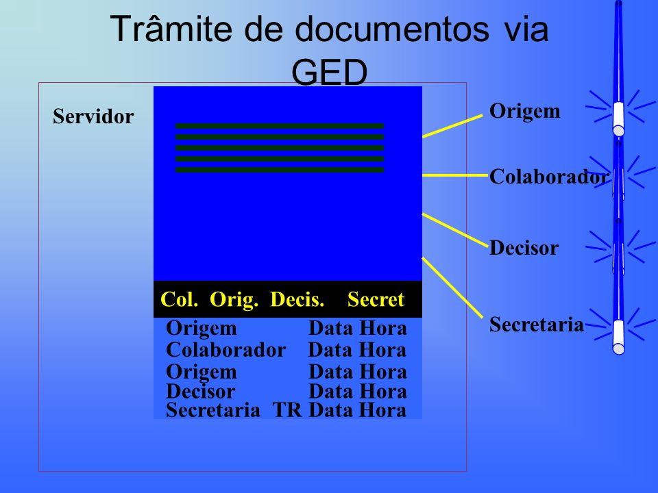 Trâmite de documentos via GED
