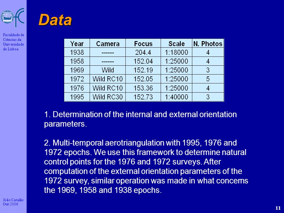 Data 1. Determination of the internal and external orientation parameters.
