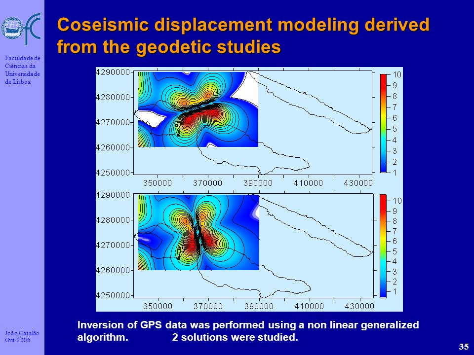 Coseismic displacement modeling derived from the geodetic studies
