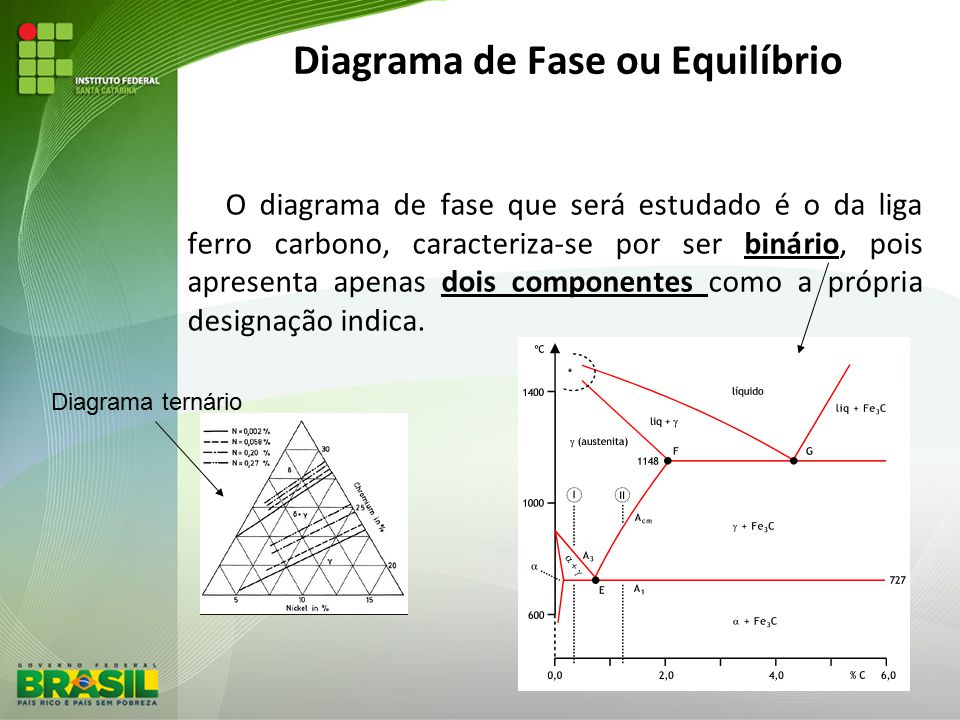 Diagrama de fases parte 1 ppt carregar diagrama de fase ou equilbrio ccuart Image collections