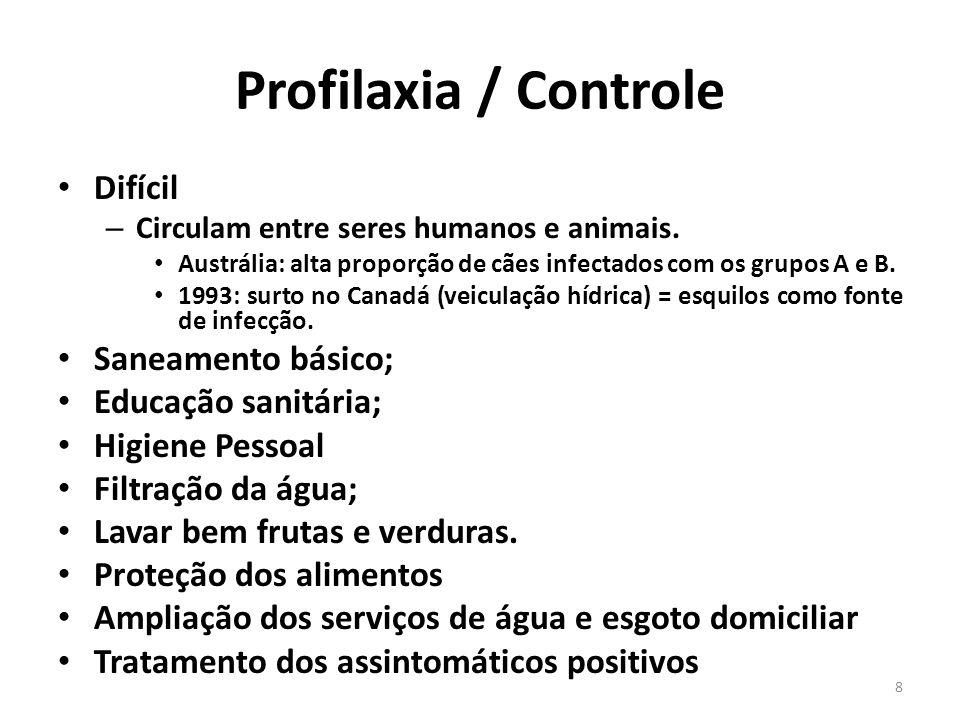 profilaxia giardiozei