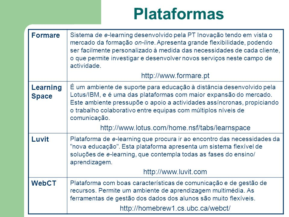 Plataformas Formare http://www.formare.pt Learning Space