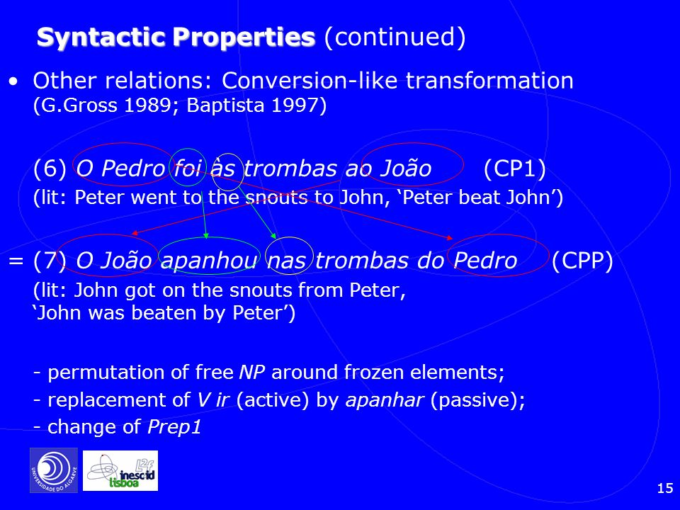 Syntactic Properties (continued)