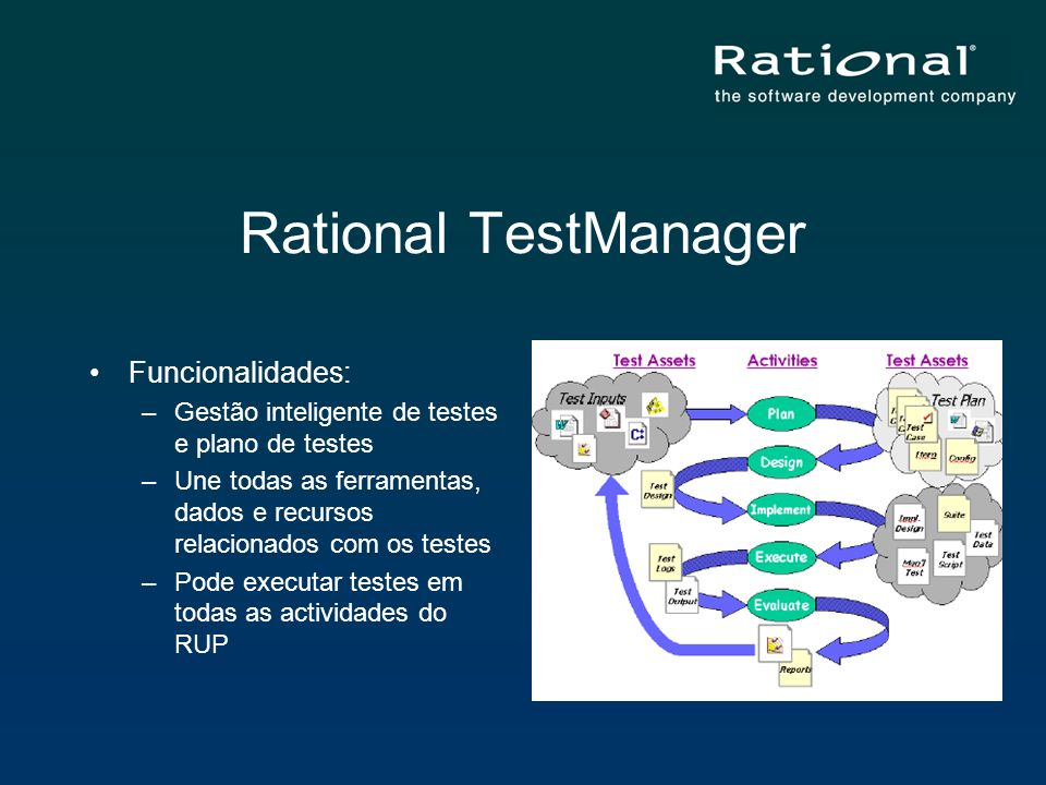 Rational TestManager Funcionalidades: