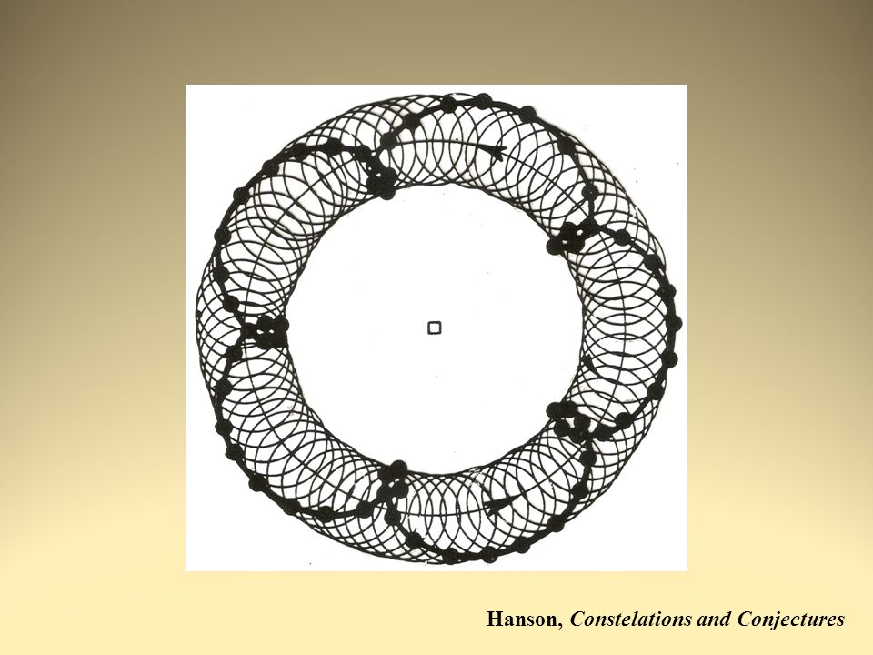 Hanson, Constelations and Conjectures