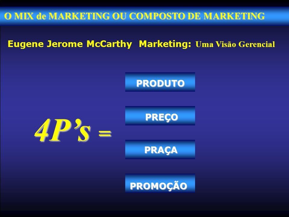 4P's = O MIX de MARKETING OU COMPOSTO DE MARKETING