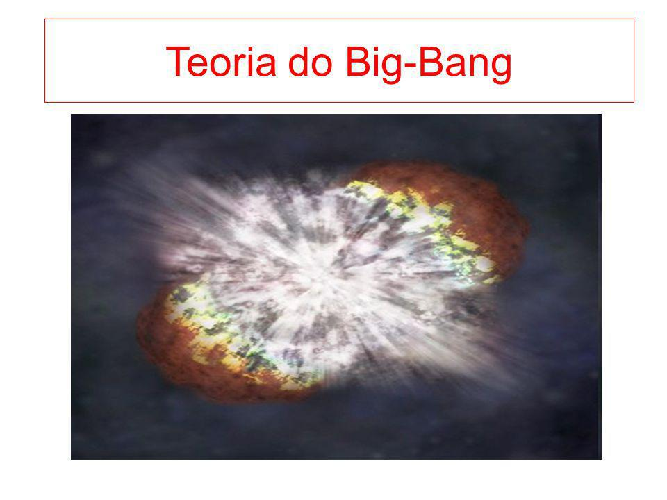 Teoria do Big-Bang