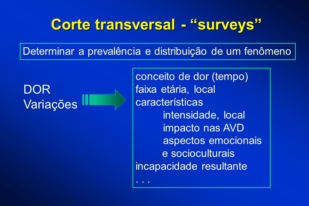 Corte transversal - surveys