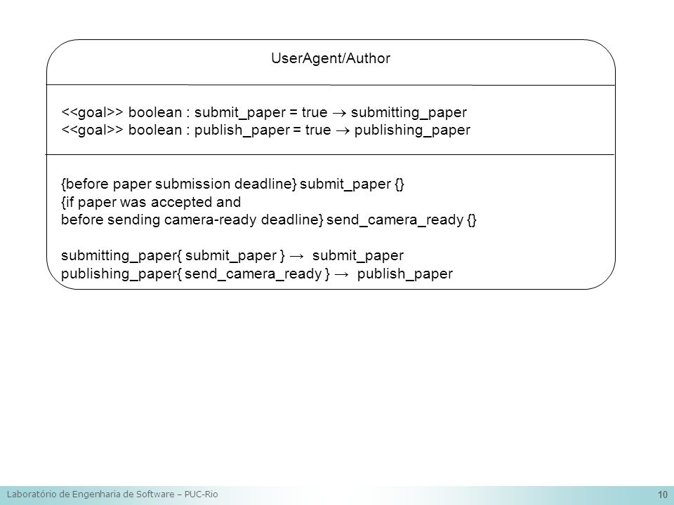 <<goal>> boolean : submit_paper = true  submitting_paper