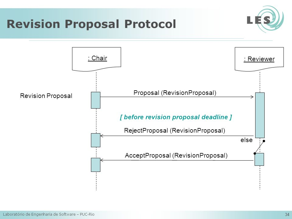 Revision Proposal Protocol