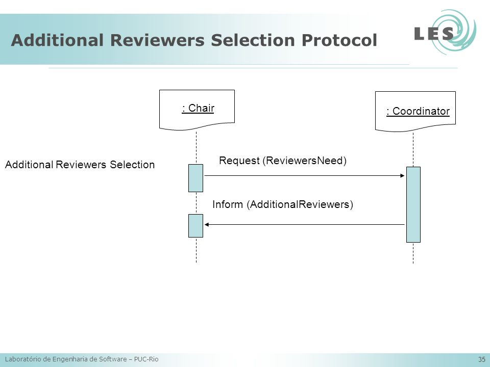 Additional Reviewers Selection Protocol