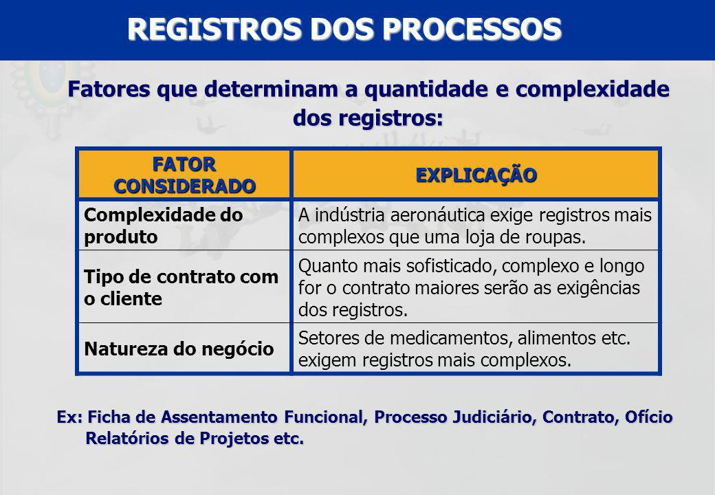 REGISTROS DOS PROCESSOS