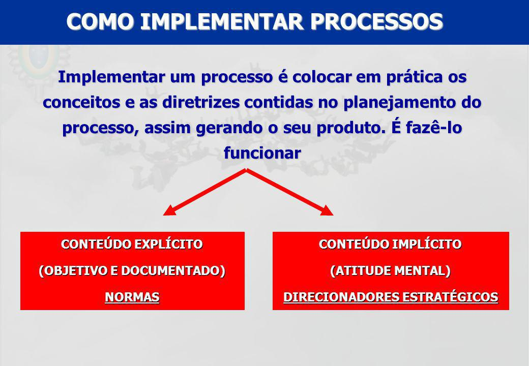 COMO IMPLEMENTAR PROCESSOS
