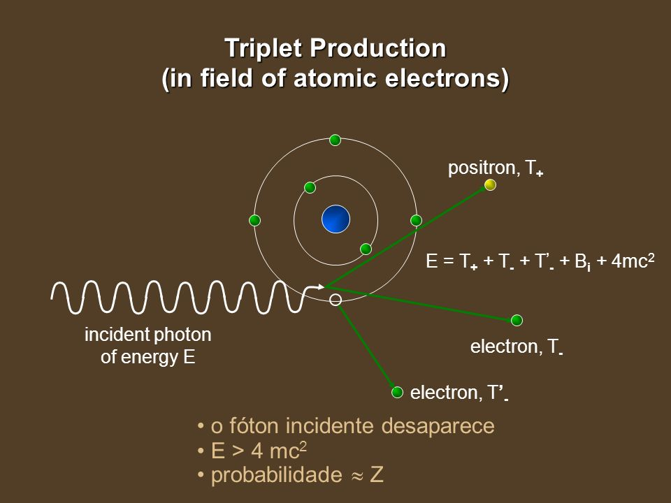 (in field of atomic electrons)