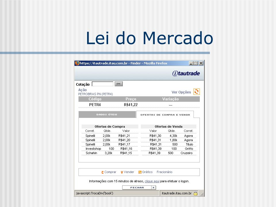 Lei do Mercado
