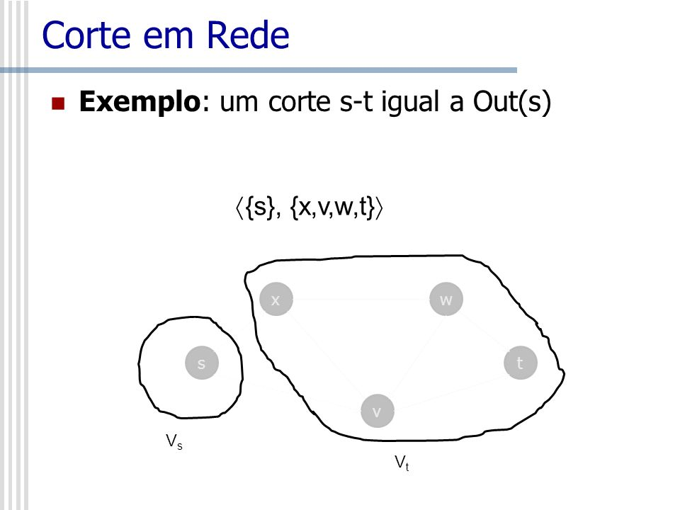 Corte em Rede Exemplo: um corte s-t igual a Out(s) {s}, {x,v,w,t} x