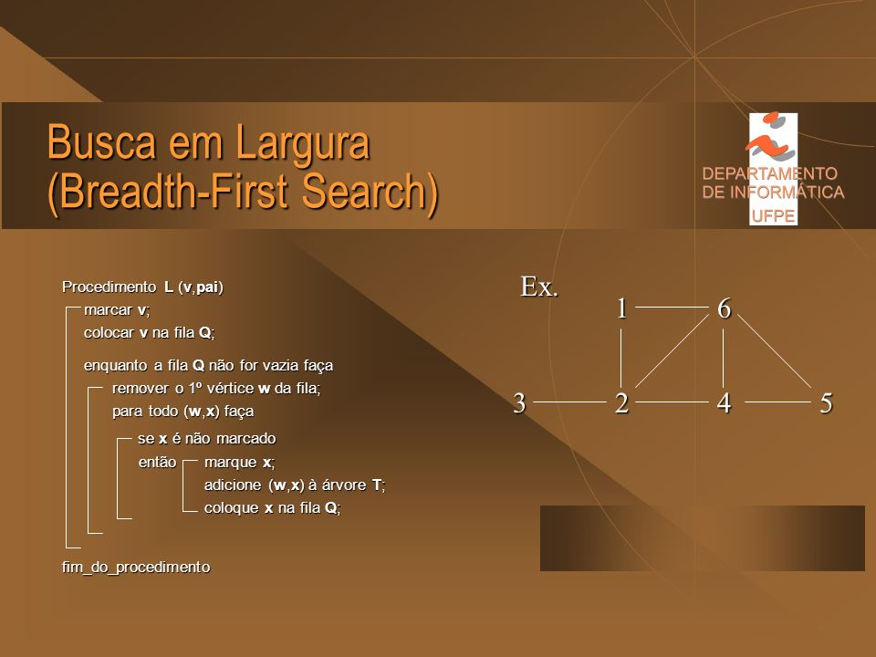Busca em Largura (Breadth-First Search)