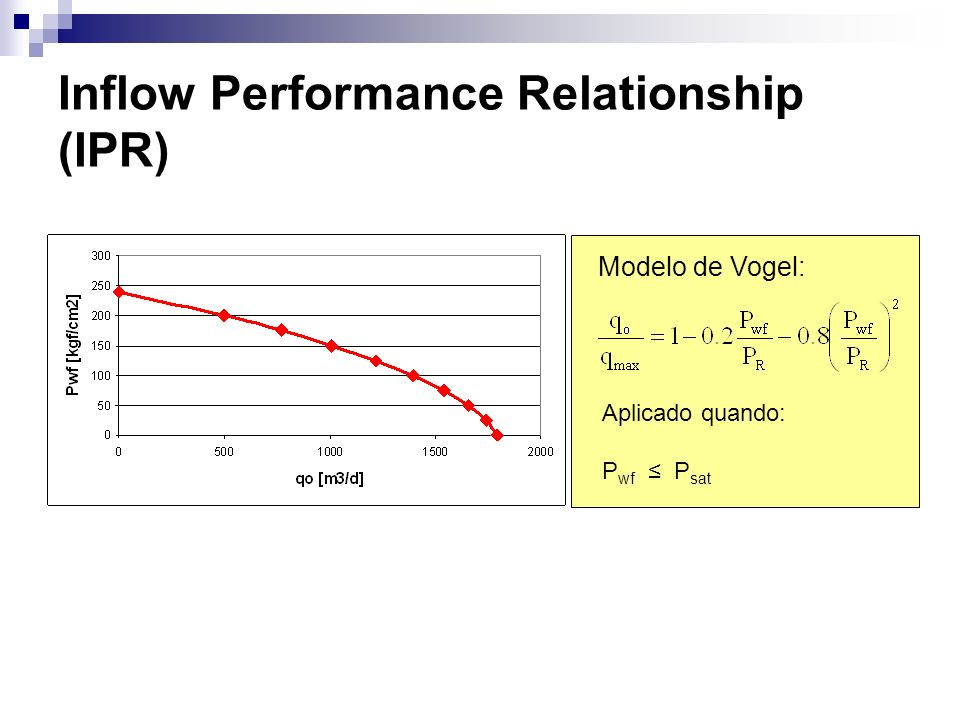 Inflow Performance Relationship (IPR)