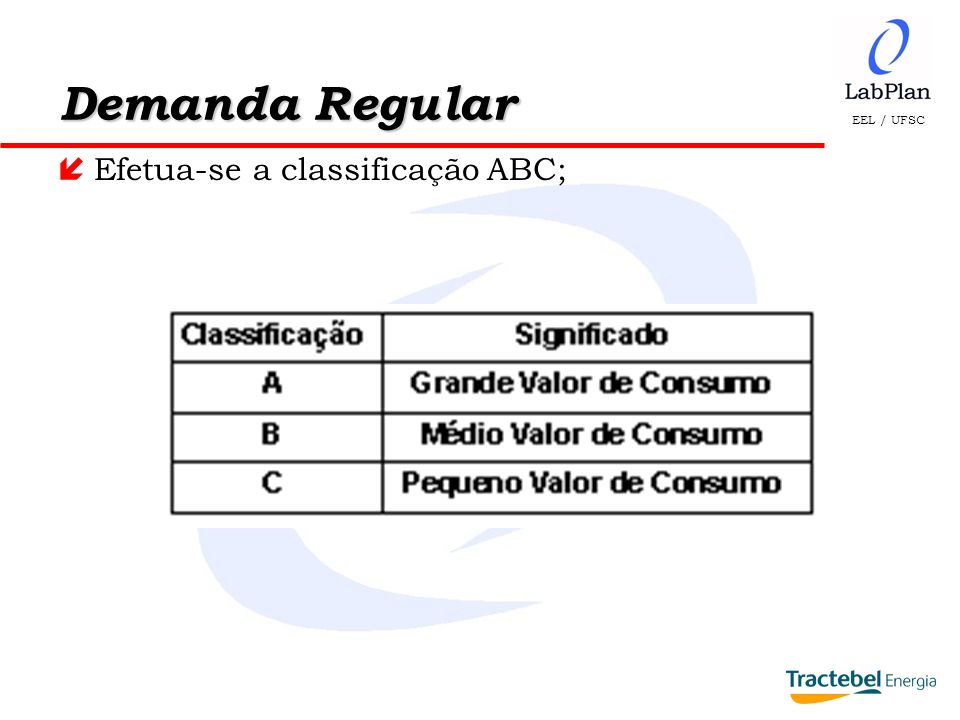 Demanda Regular Efetua-se a classificação ABC;