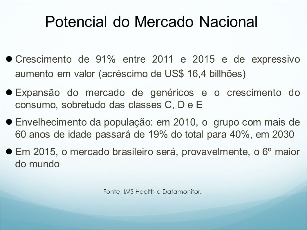 Potencial do Mercado Nacional