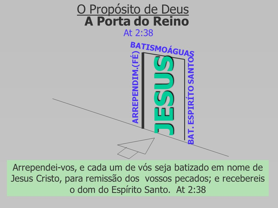 JESUS O Propósito de Deus A Porta do Reino At 2:38
