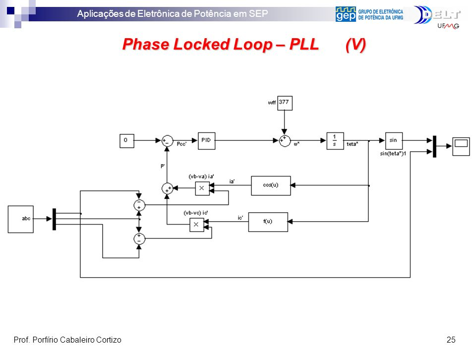 Phase Locked Loop – PLL (V)