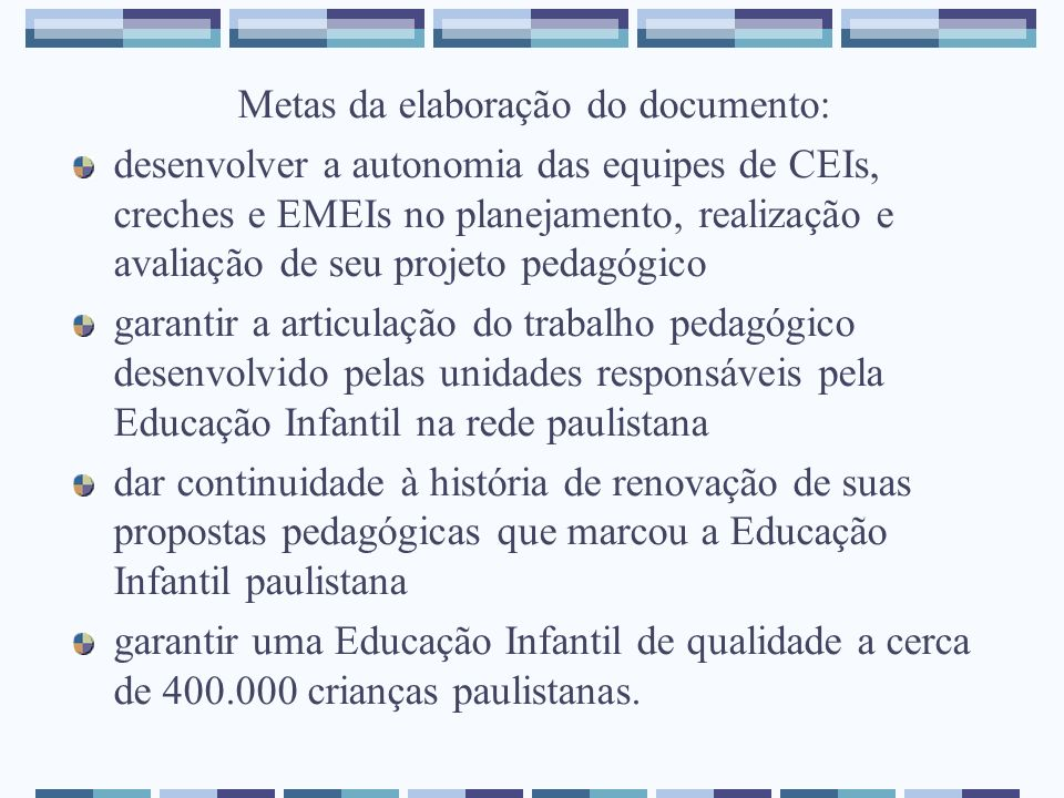 Metas da elaboração do documento: