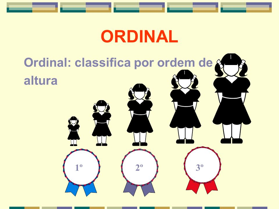 ORDINAL Ordinal: classifica por ordem de altura 1º 2º 3º