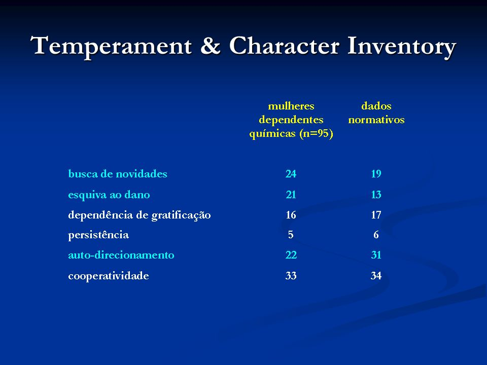 Temperament & Character Inventory