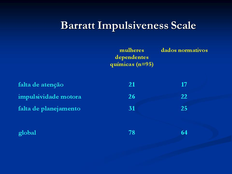 Barratt Impulsiveness Scale
