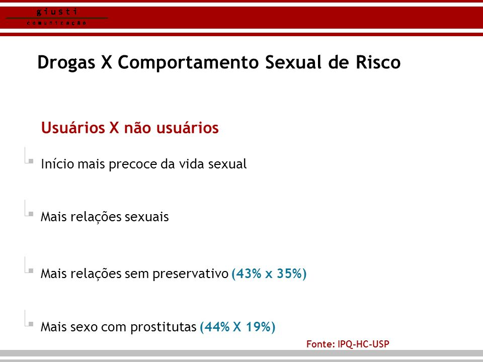 Drogas X Comportamento Sexual de Risco