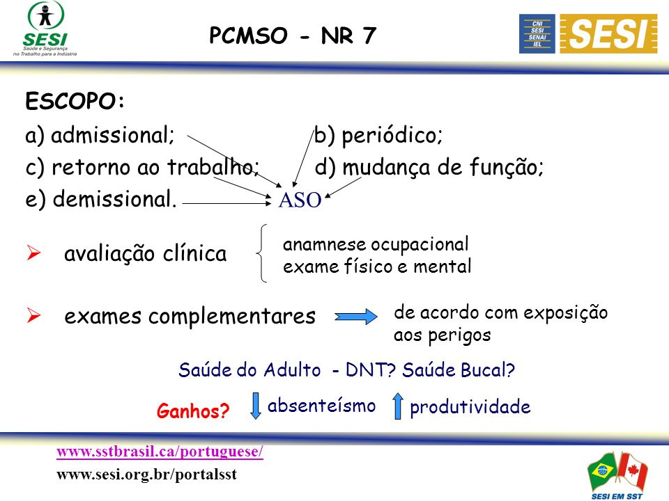 a) admissional; b) periódico;
