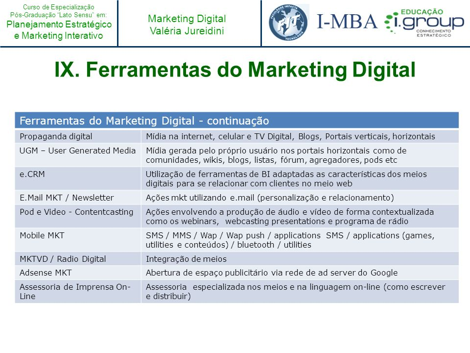 IX. Ferramentas do Marketing Digital