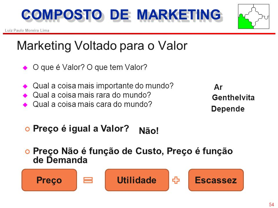COMPOSTO DE MARKETING Marketing Voltado para o Valor