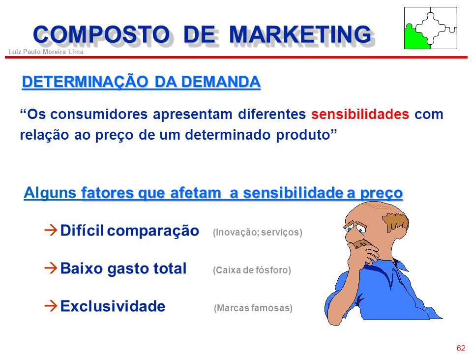 COMPOSTO DE MARKETING DETERMINAÇÃO DA DEMANDA
