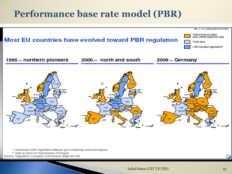 Performance base rate model (PBR)