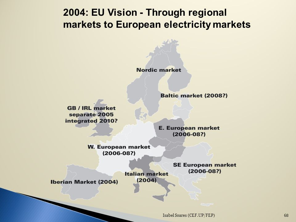2004: EU Vision - Through regional