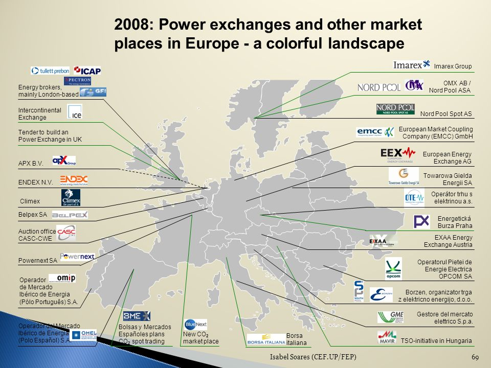 2008: Power exchanges and other market places in Europe - a colorful landscape
