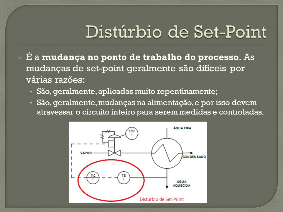 Distúrbio de Set-Point
