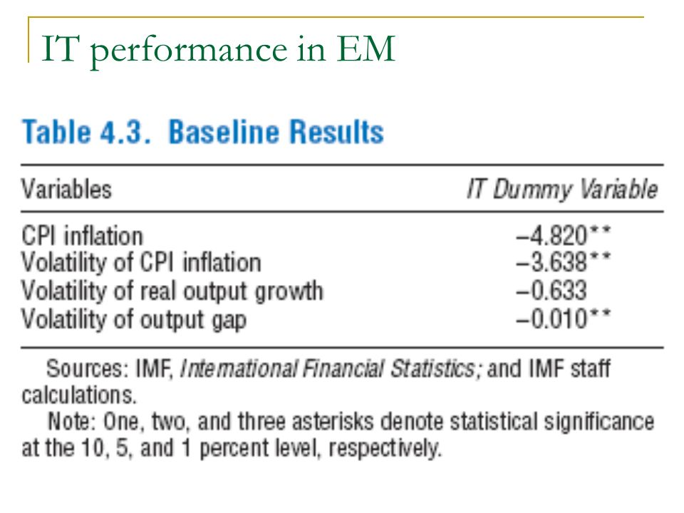 IT performance in EM