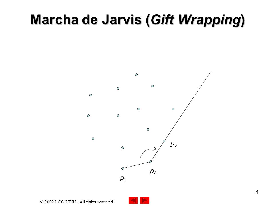 Marcha de Jarvis (Gift Wrapping)