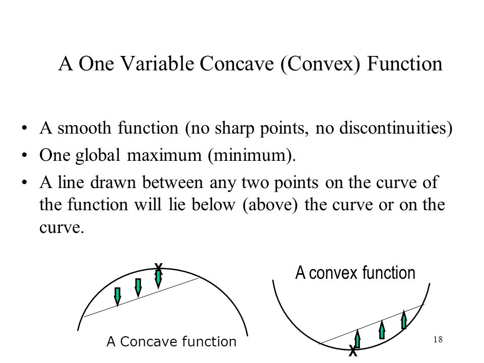 A One Variable Concave (Convex) Function