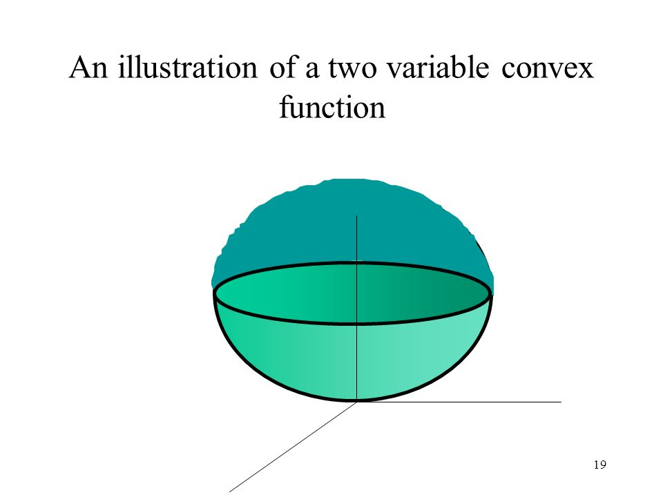 An illustration of a two variable convex function