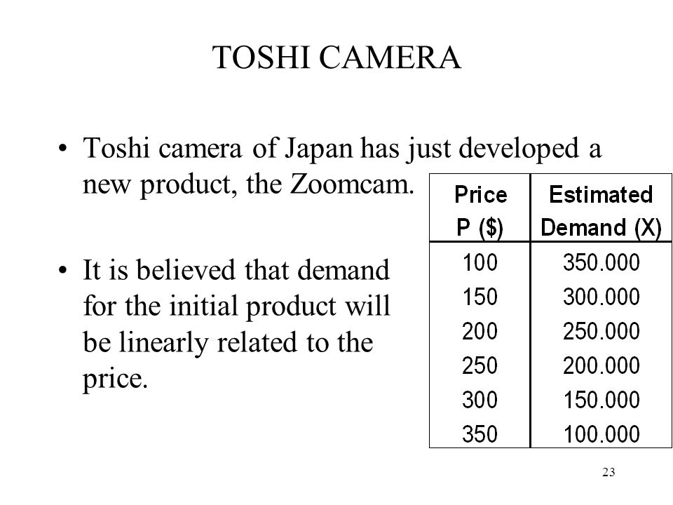TOSHI CAMERA Toshi camera of Japan has just developed a new product, the Zoomcam.