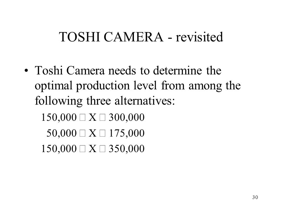 TOSHI CAMERA - revisited