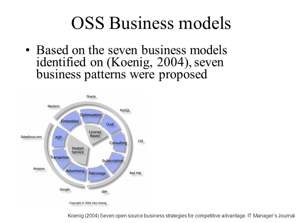 OSS Business models Based on the seven business models identified on (Koenig, 2004), seven business patterns were proposed.