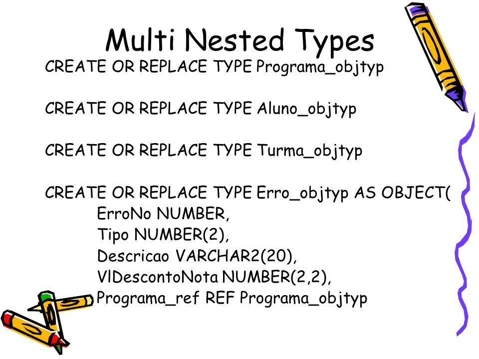 Multi Nested Types CREATE OR REPLACE TYPE Programa_objtyp