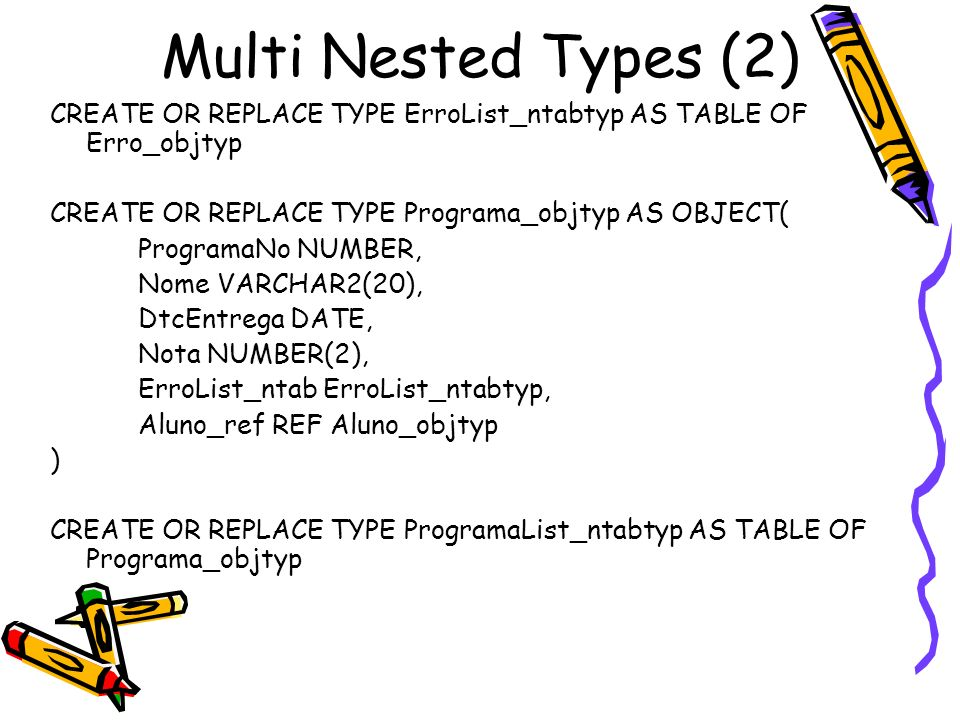 Multi Nested Types (2) CREATE OR REPLACE TYPE ErroList_ntabtyp AS TABLE OF Erro_objtyp. CREATE OR REPLACE TYPE Programa_objtyp AS OBJECT(